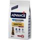 Advance Adult Dog All Breeds Lamb & Rice 12 KG